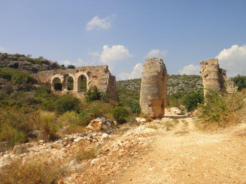 Эдеусса севастийская акведук