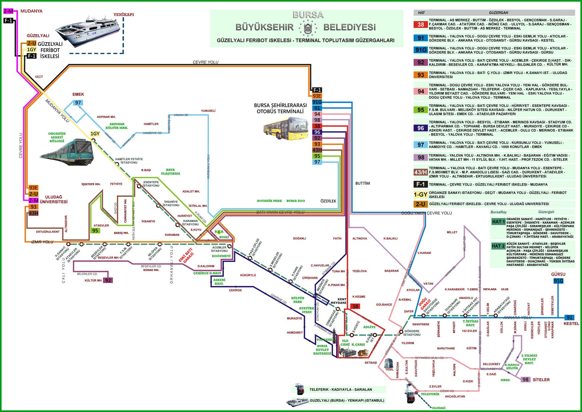 метро автобус в Бурсе