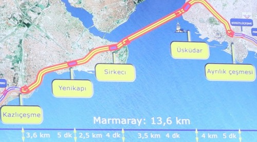 схема Мармарай в Стамбуле