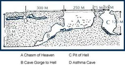 схема расположения пещер рай ад астма дженнет джехеннем астма