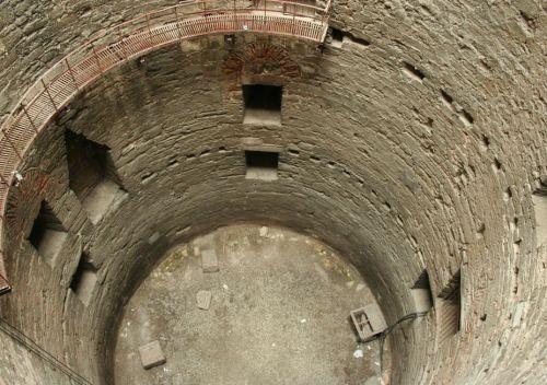 Башня сокровищница в Едикуле Йедикуле